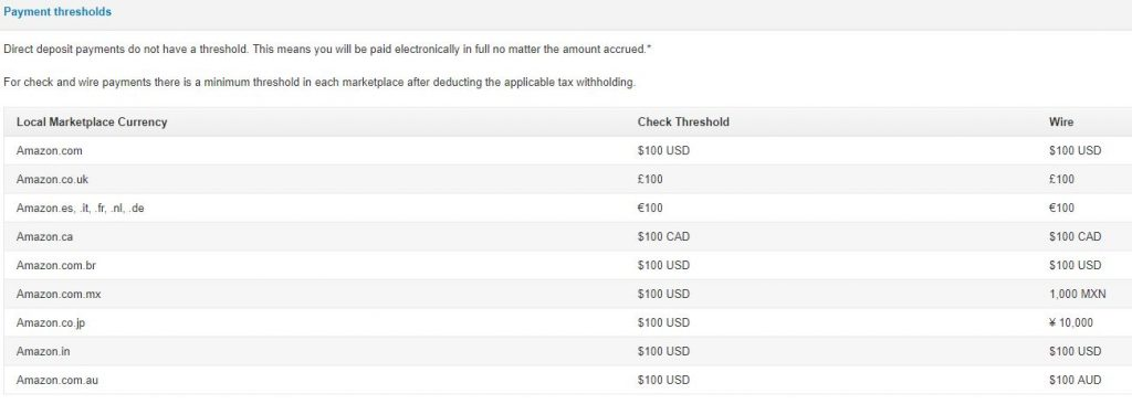 Amazon payment thresholds (screenshot)